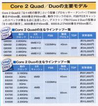 Coreqandcore2duo2008